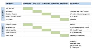 Bildschirmfoto 2013-10-02 um 08.11.11